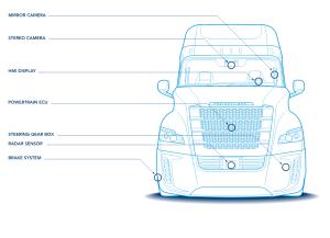 daimler, robo truck, freightliner inspiration, highway pilot