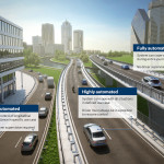 Bosch takes its connected vehicle technology to India