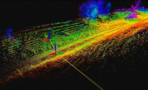 Raw point cloud data generated by ASI's Forcast lidar and analyzed by Vantage perception software