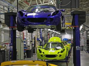manufacturing uk