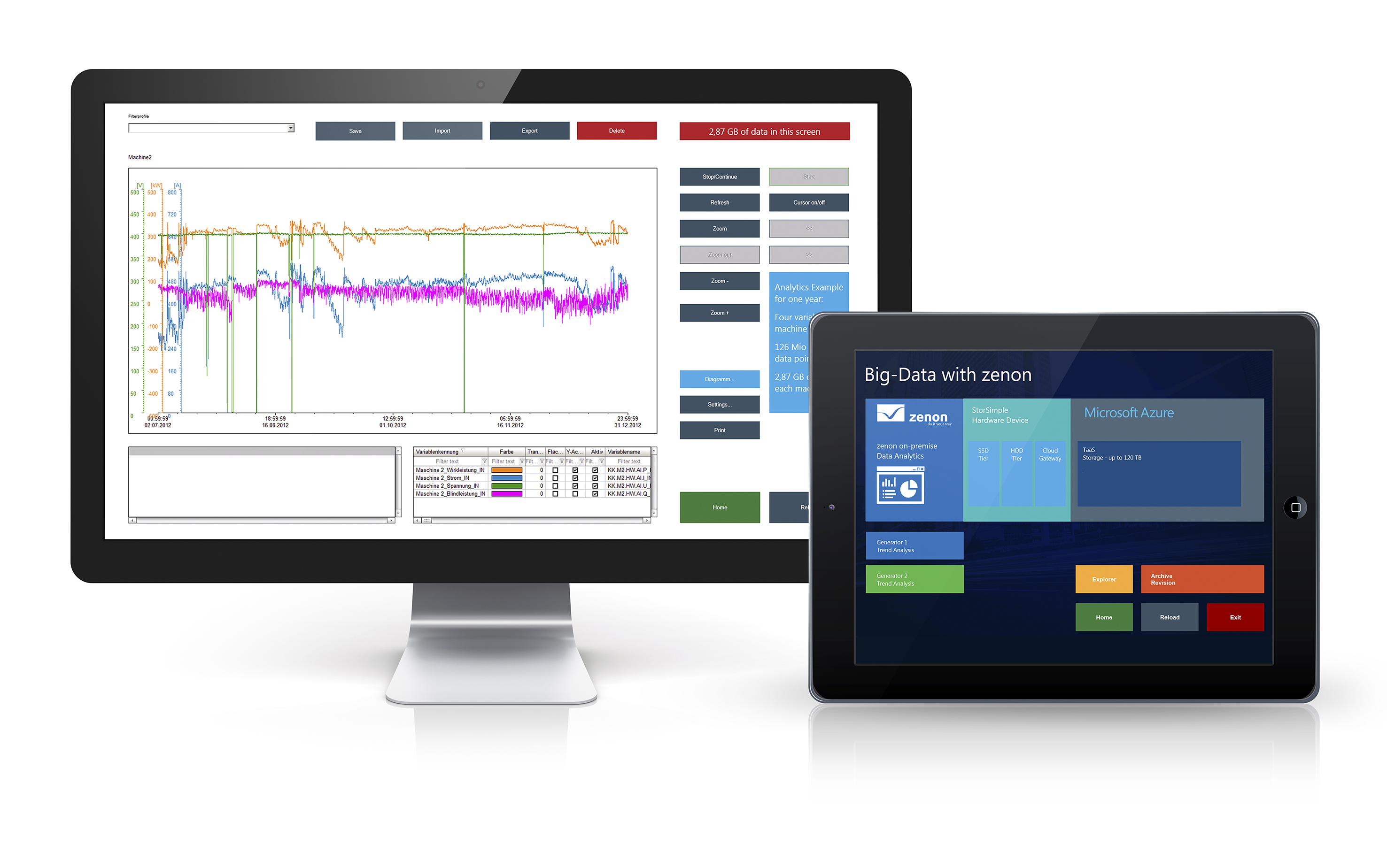 Copa-Data to showcase software for smarter grids at Cigre