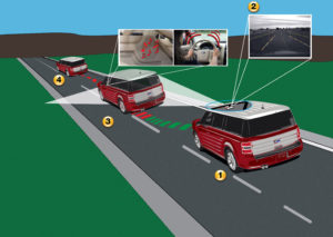 Illustration of advanced driver assistance systems lane warning
