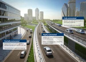 Bosch autonomous driving levels
