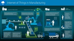 microsoft-internet-of-things