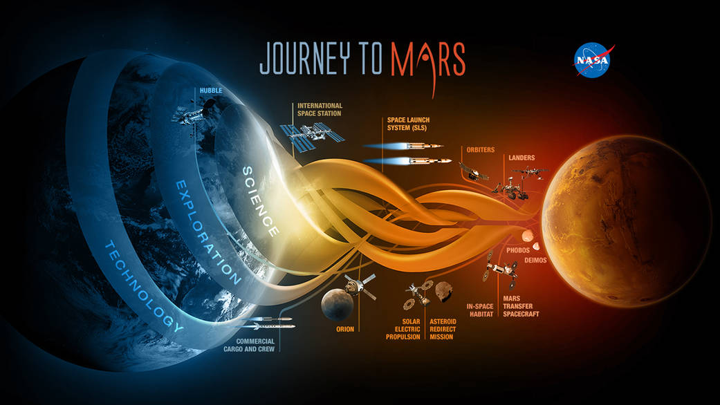 nasa mission to mars