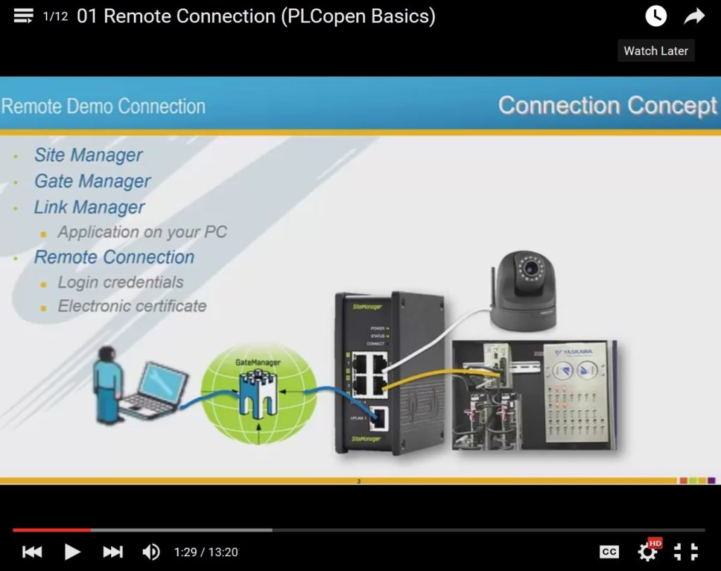 Yaskawa-Remote-Demo-Connection-YouTube-Screenshot