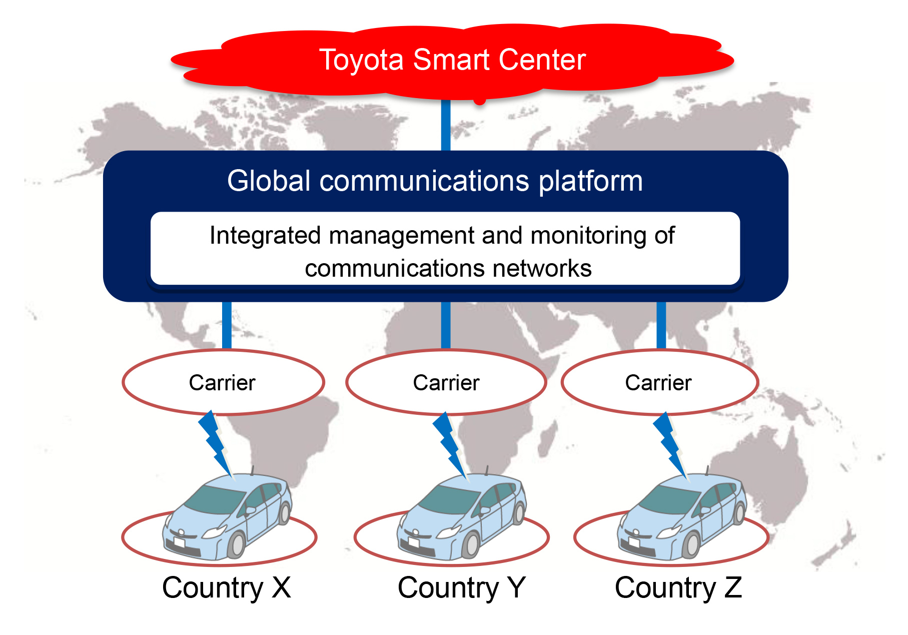 Toyota partners with KDDI to develop global connectivity platform for autonomous vehicles
