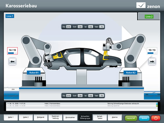 copa-data Automotive_Bodyshop