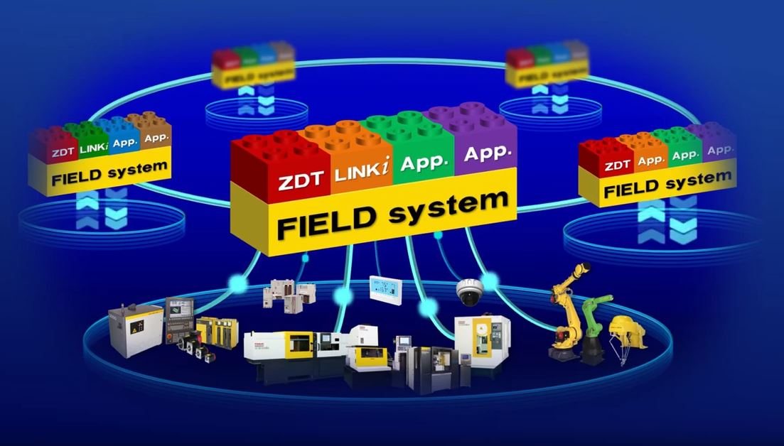 Industrial cloud: Fanuc showcases new Field IoT system for manufacturing