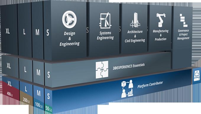 3dexperience-platform