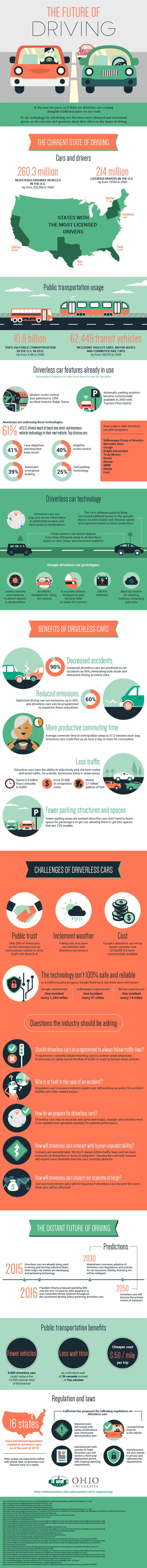 car tech infographic
