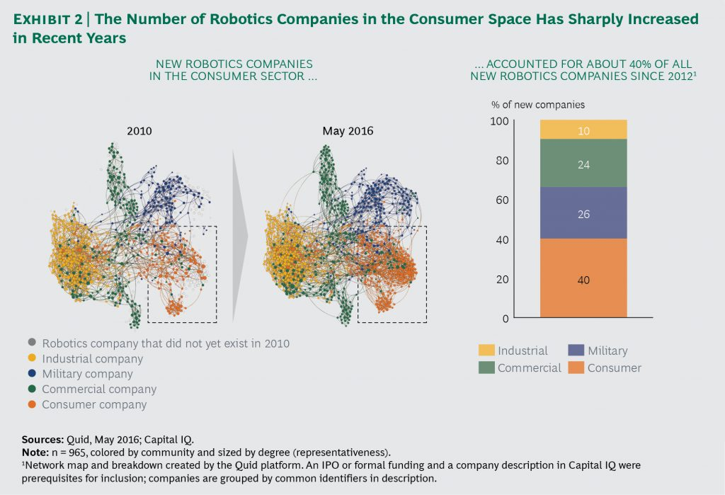 Gaining-Robotics-Advantage_2