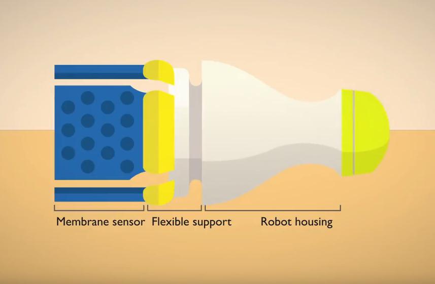 mit pipe-checking robot