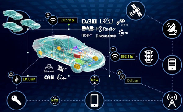 Qualcomm and Apple's legal battle may indicate the future of cars, as Foxconn looks to build driverless tech factory