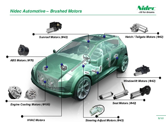 Nidec to launch factory automation robots