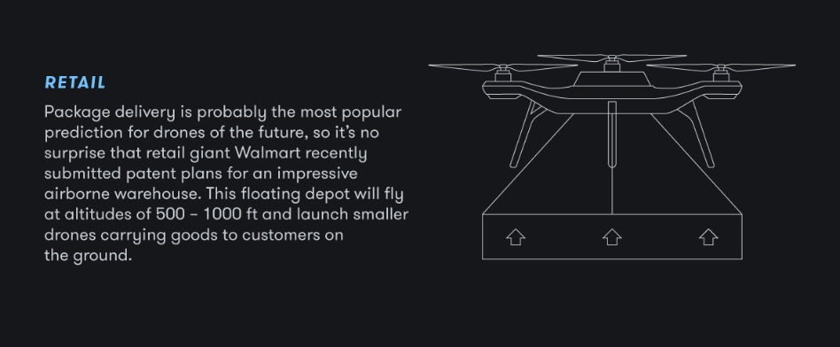 rs components drones infographic