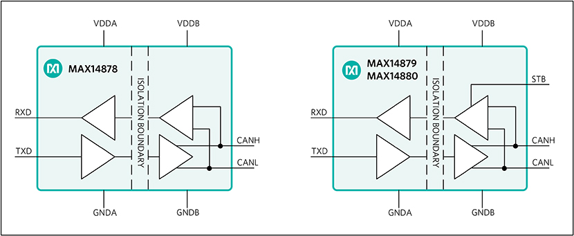 MAX14878-simplified-block-diagram
