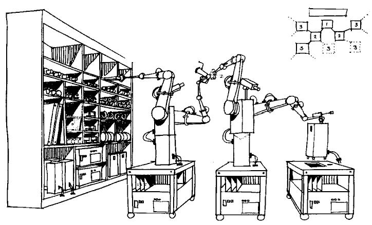 automation sketch