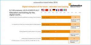 robotics survey chart small