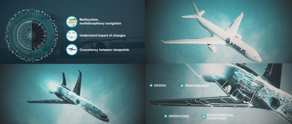 ibm digital twins Airbus-mashup