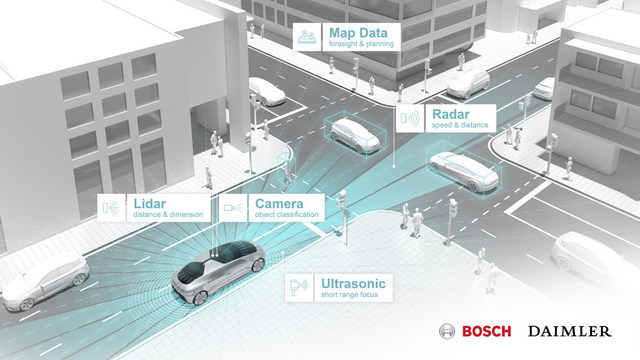 Mercedes-Benz Fully-Automated Driverless Driving