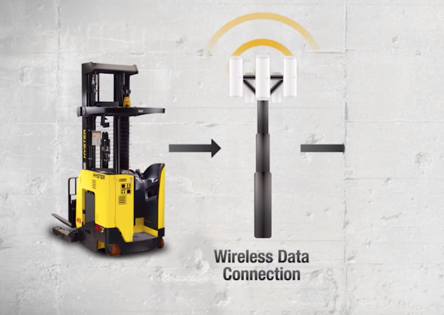 nitco wireless forklift fleet management