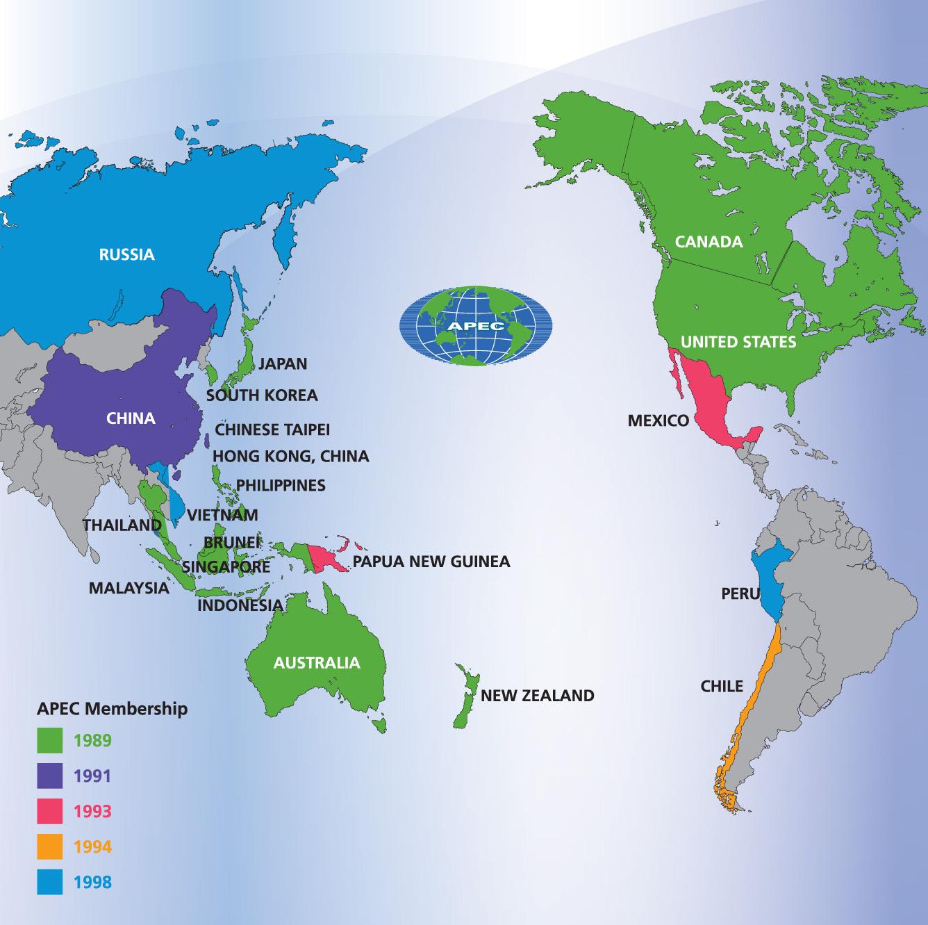 Apec_Countries