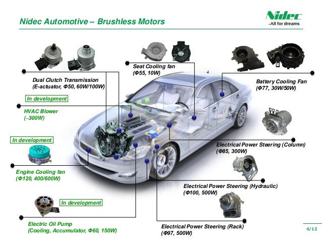 nidec-automotive-motor-americas