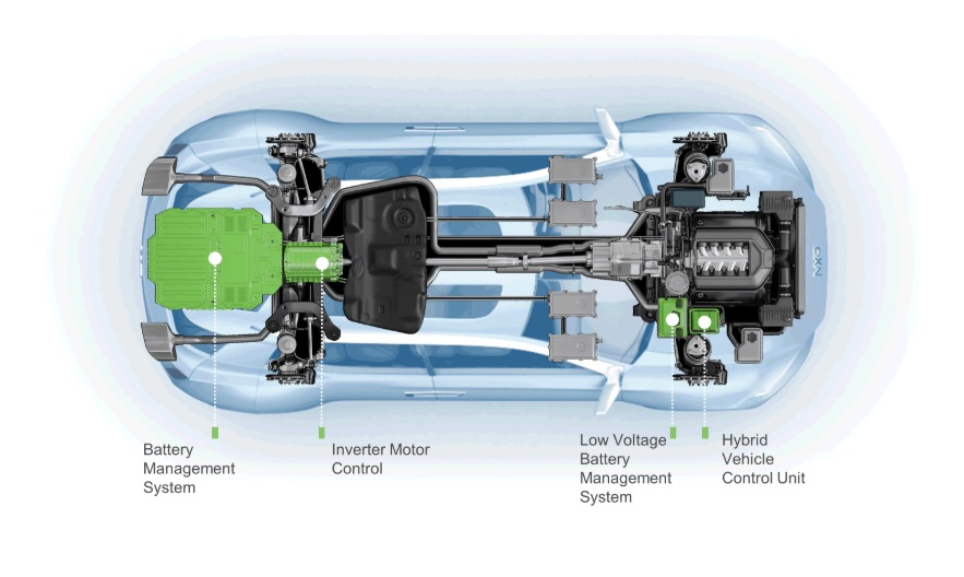 nxp electric vehicle platform copy