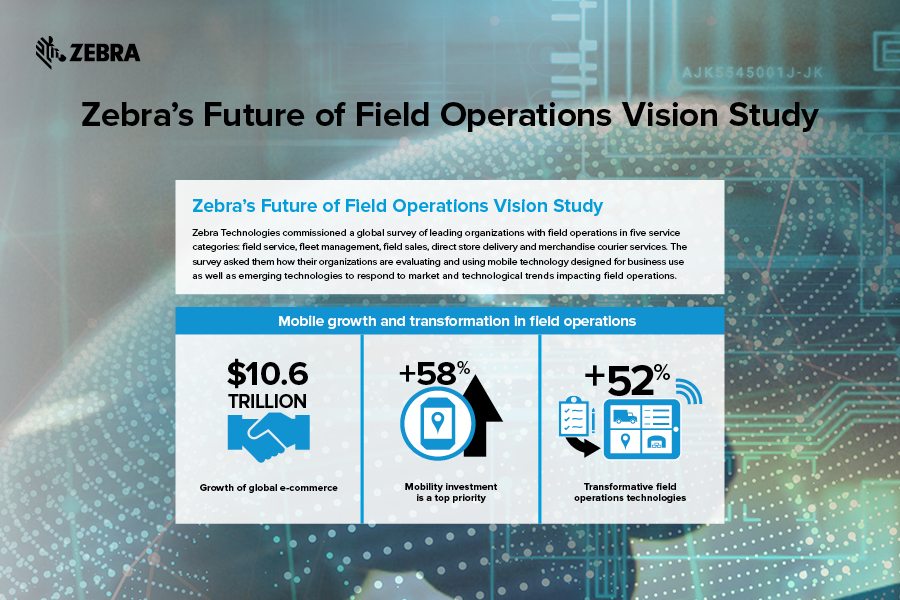 zebra field-operations-vision-study-2019