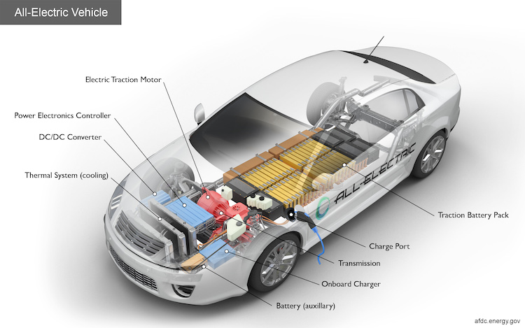 How Hybrid Cars Work >> How Do Dc Dc Converters Work In Hybrid And Electric Cars